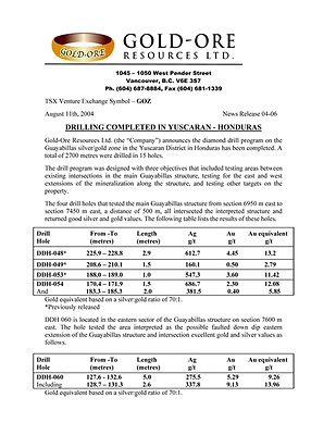 Gold-Ore-Report-2004-08-1.png