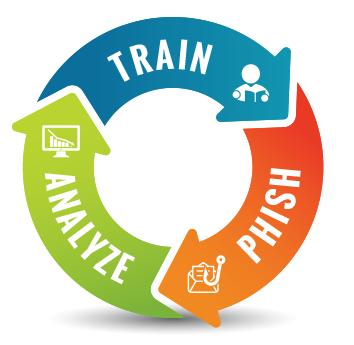 train-phish-analyze.png