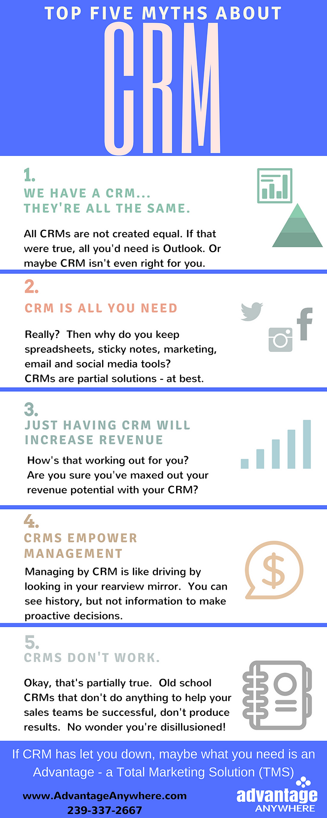 Top Five CRM Myths - infographic.png