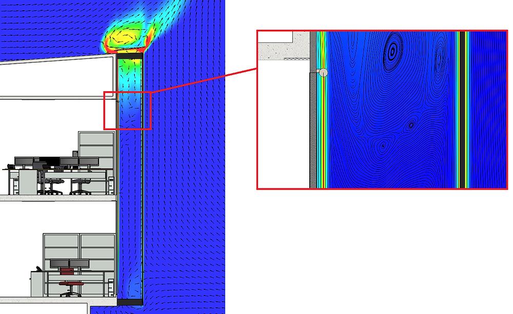 Circulation d'air entre les deux vitres et le store de la façade double peau, coloriée par la température