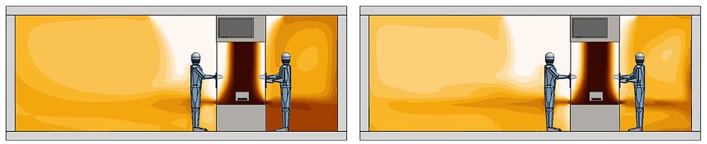 La conception du système aéraulique présente sur l'image de gauche une concentration supérieure en air contaminé par rapport à celle de l'image de droite.