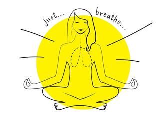 Bienfaits de la respiration
