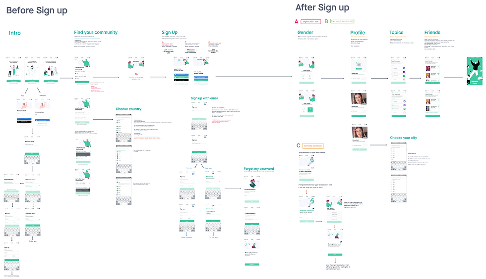 invision flow - onboarding.png