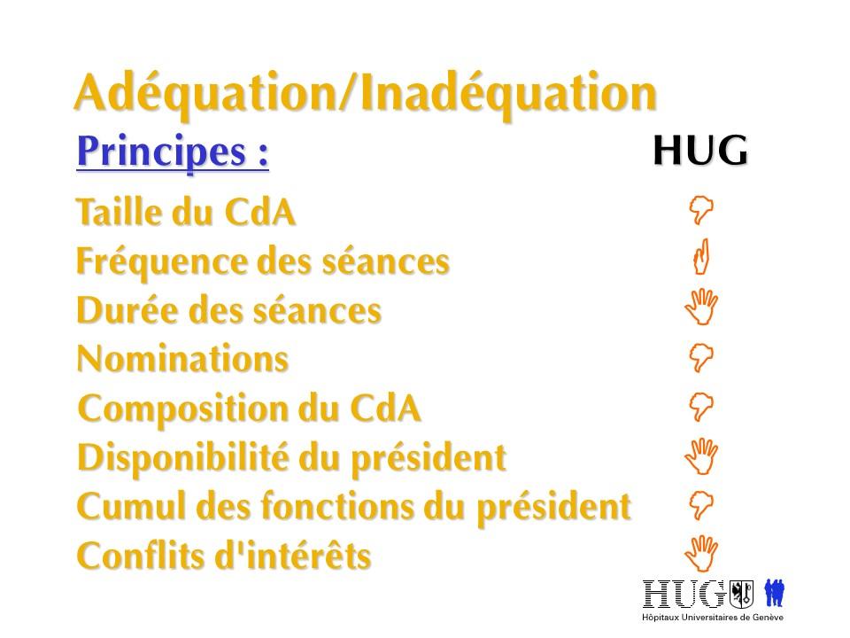 03.04.01 - HUG - Constat (2)