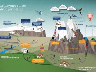 Le diplôme d'expert en finance et controlling  au sommet de la formation professionnelle suisse