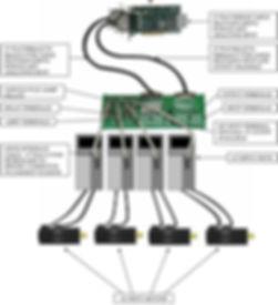 Example drive setup.JPG