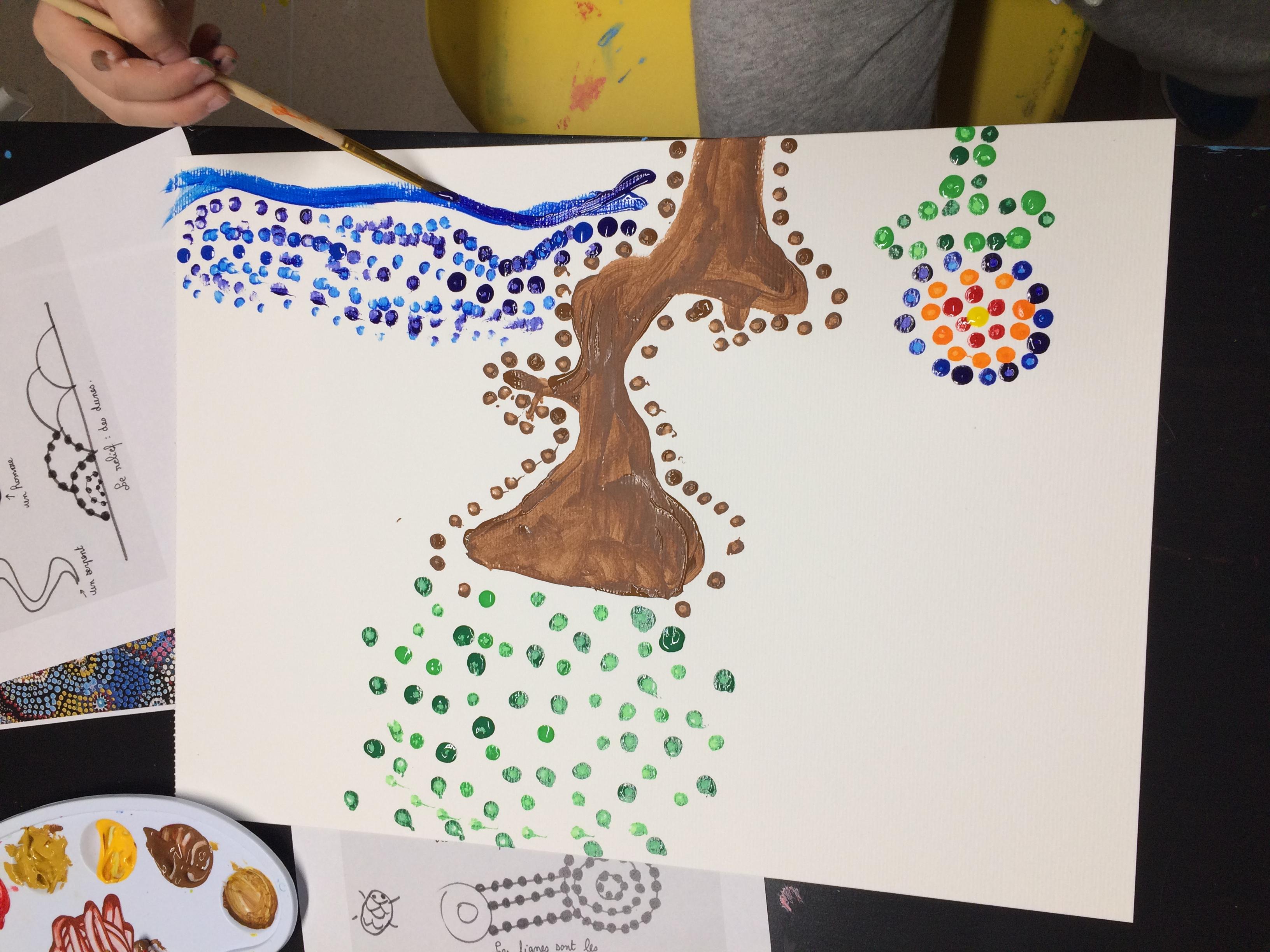 AborigenArt