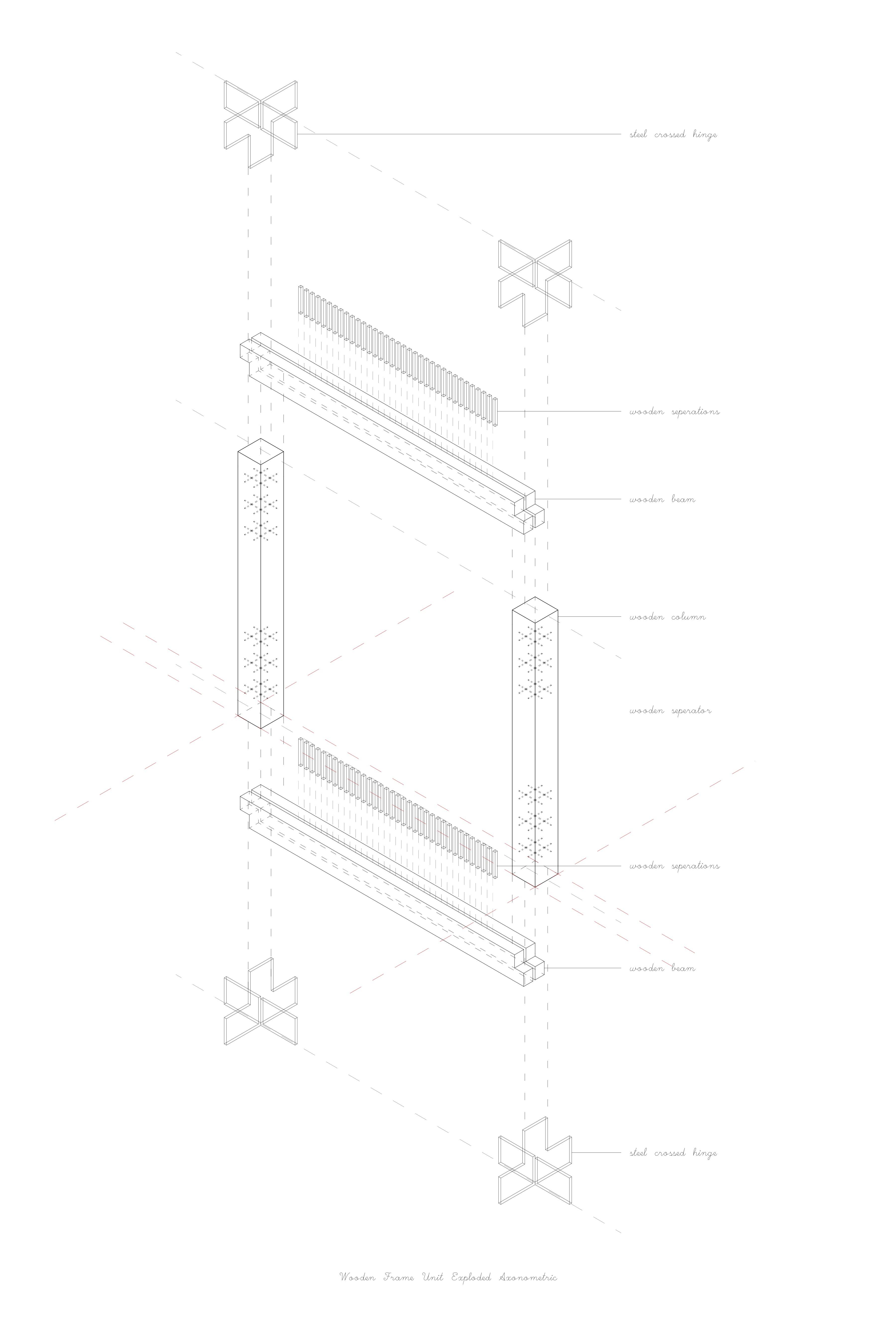 The modular configuration