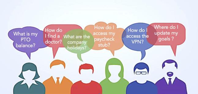 Employee FAQ's