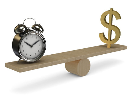 What is the Cost of Lost Productivity?