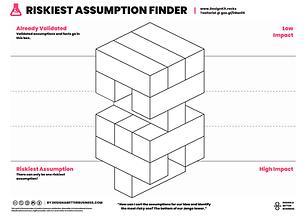 Riskiest Assumption