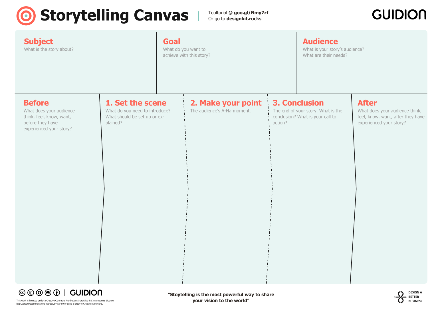 Storytelling Canvas