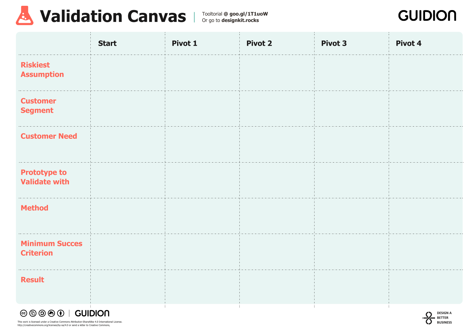 Validation Canvas