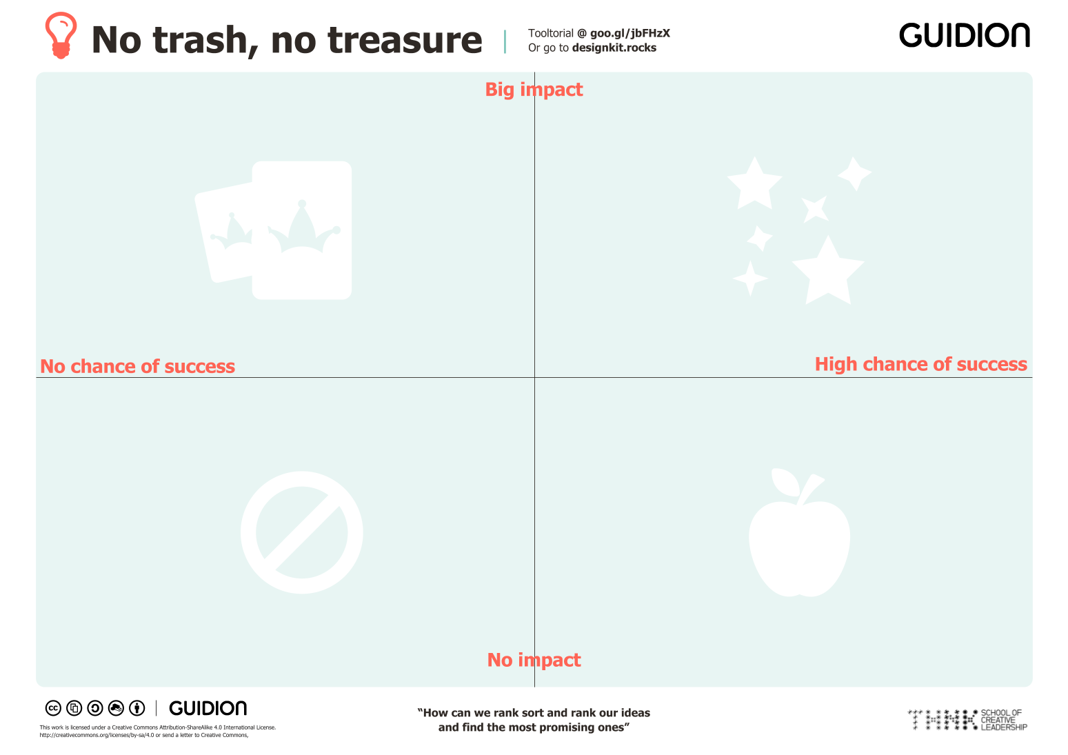 No Trash, No Treasure