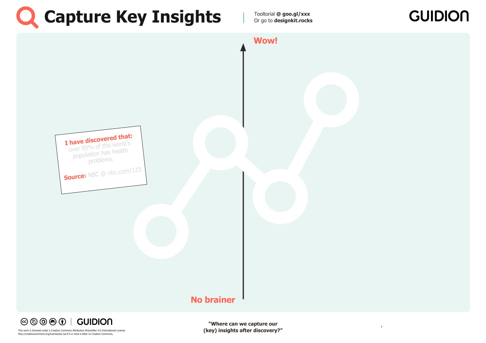 Capture Key Insights