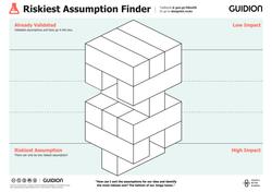 Riskiest Assumption Finder
