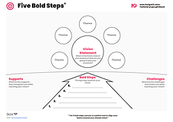 Five Bold Steps