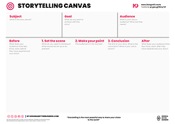 Storytelling Canvas