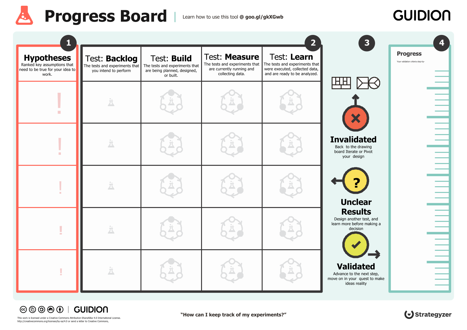 Progress Board