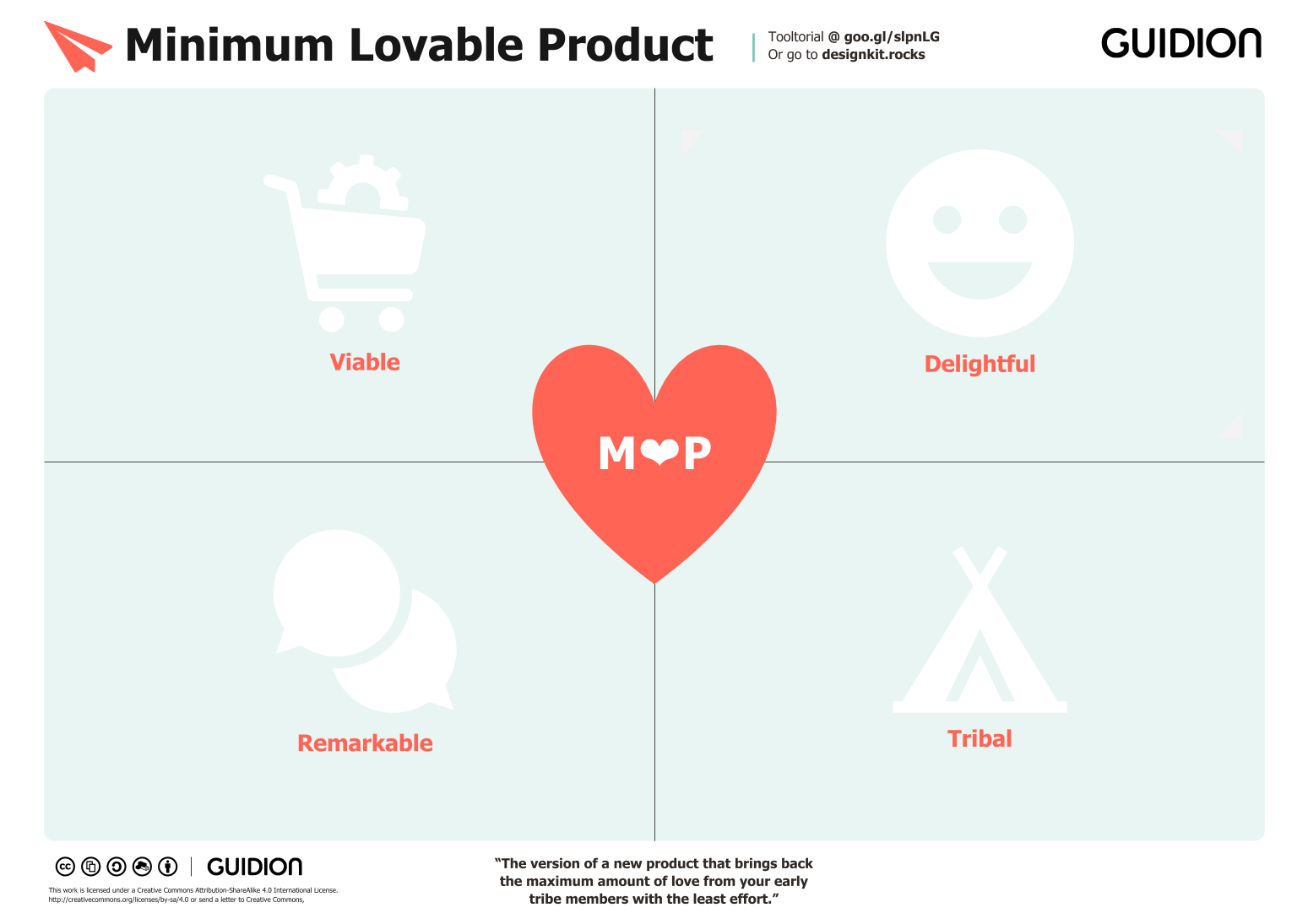 Minimum Lovable Product
