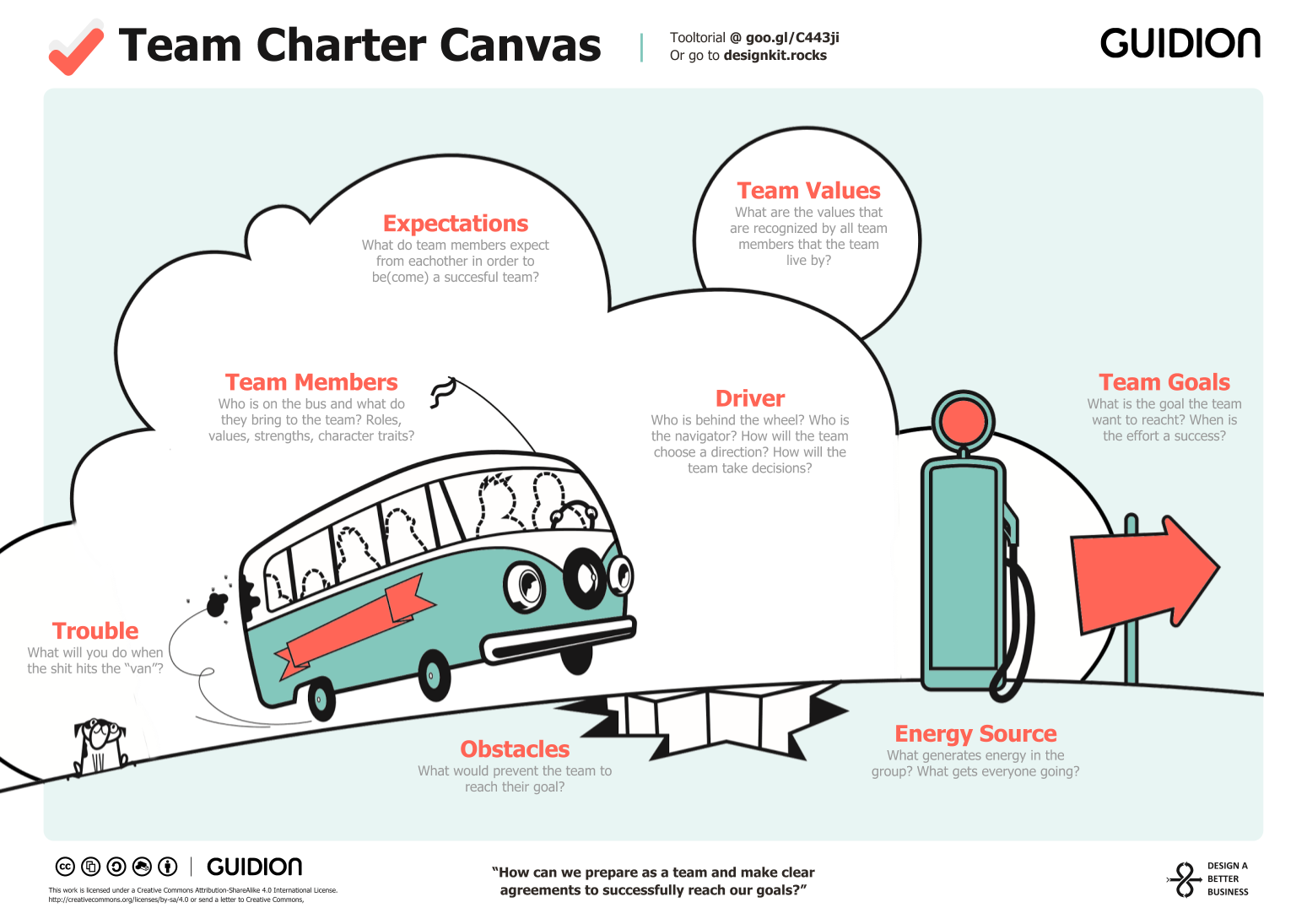 Team Charter Canvas