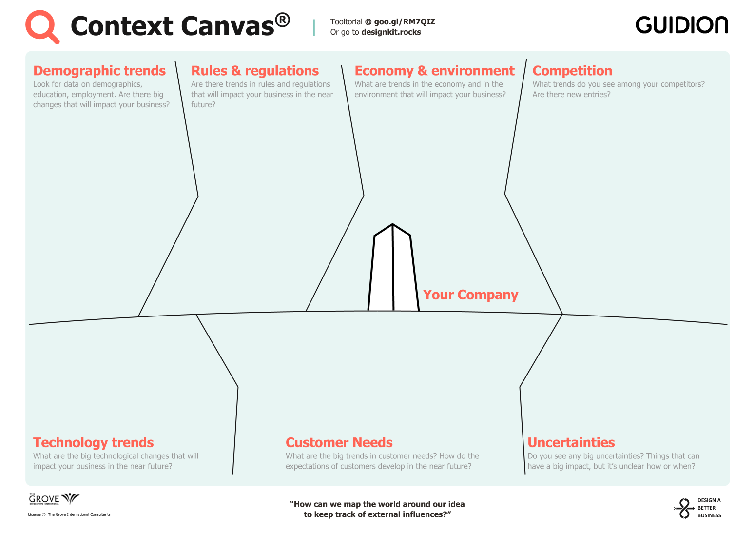 Context Canvas®