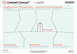 Context Canvas®