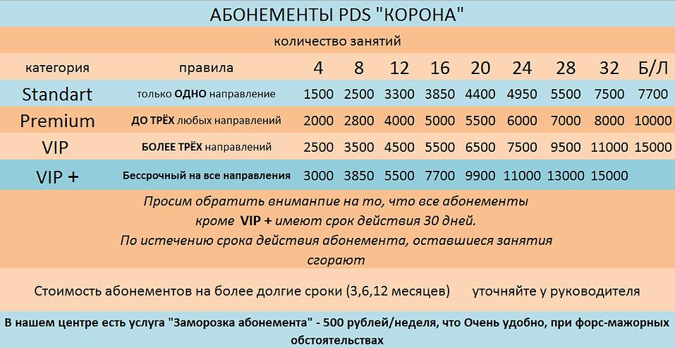 стоимость абонементов 2020.png
