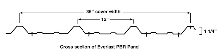 everlast pannel layout.png