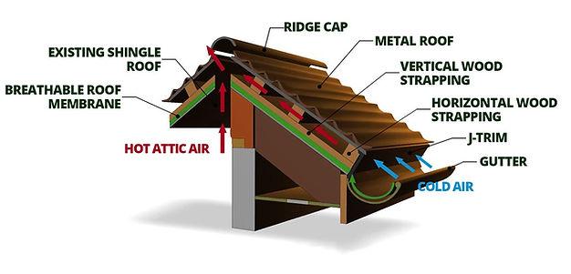 metal-roof-diagram (1).jpg
