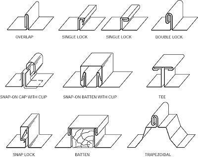 Types-of-standing-seam-metal-roofs.jpg