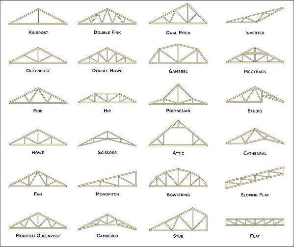 truss-roof-systems.jpg