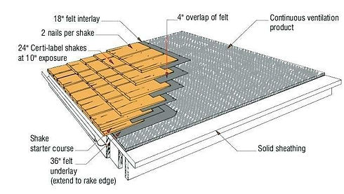 essentials-install-cedar-siding-tongue-g