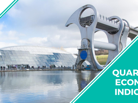 Give Us Your Views – Q3 Quarterly Economic Indicator 2020