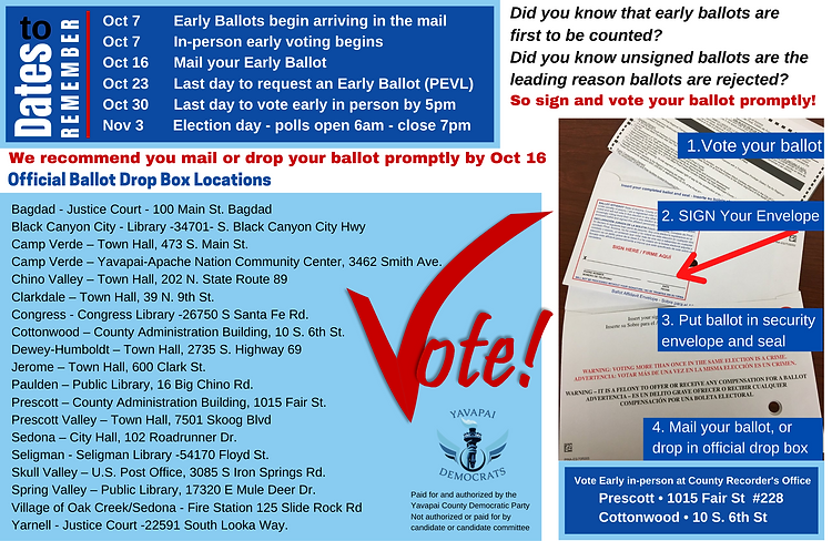 Voter info-edited 10-14.png