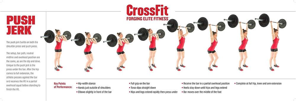 CrossFit® Movement Standards - Push Jerk