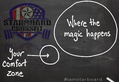 Starboard CrossFit   Step Outside Your Comfort Zone