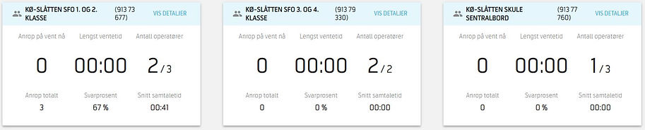 Sentralbord-Statistikk-Køtavle.JPG