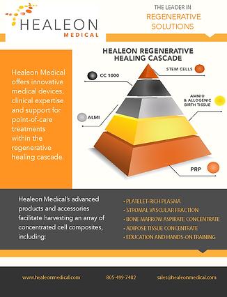 Healeon Medical Product Listing 02HM0039