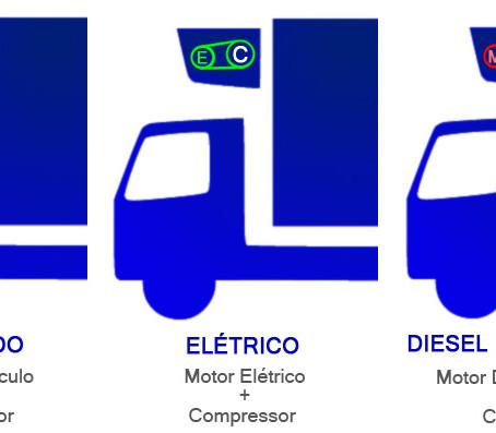 Tipos de equipamento de refrigeração