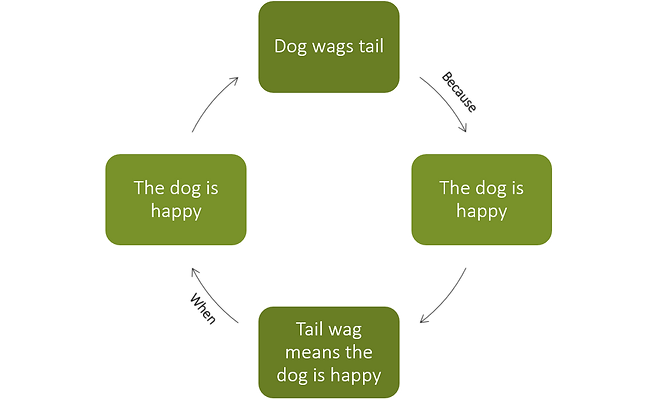 tail wag graphic.png