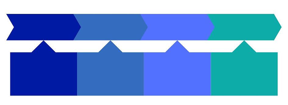 Schéma d'étapes du processus de la V.A.E