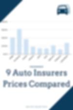 9 Auto Insurance Price Comparisons Car.p