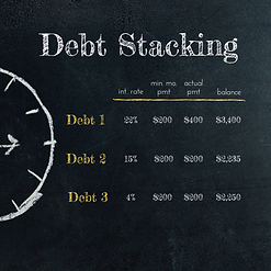 How To Pay Off Debt With Debt Stacking And Debt Snowball Fast