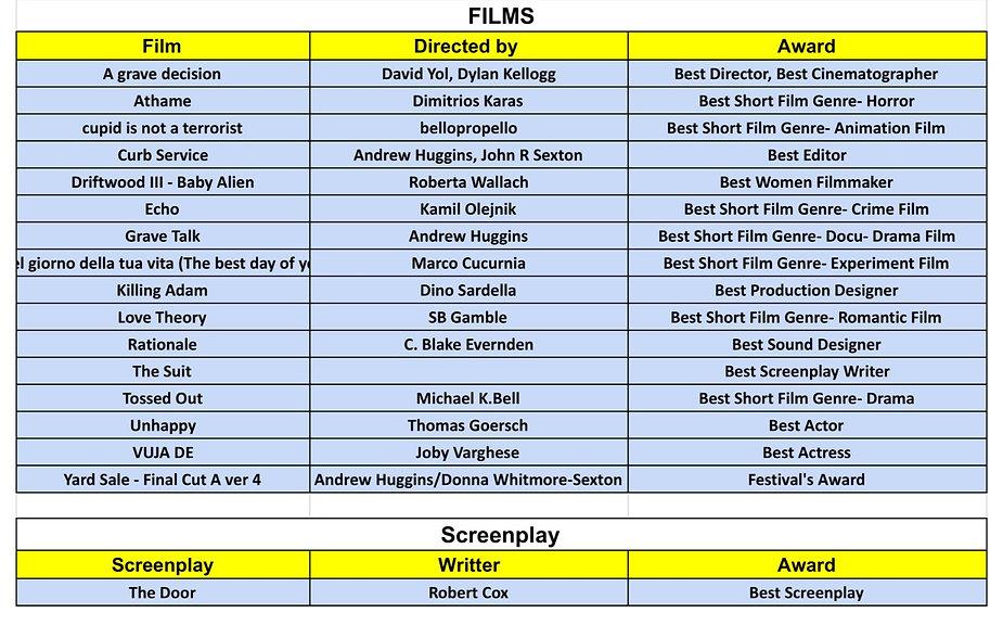 Award Result season - 4 - Sheet1_edited.jpg