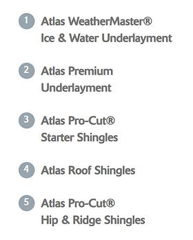 Atlas Process Descriptions.png