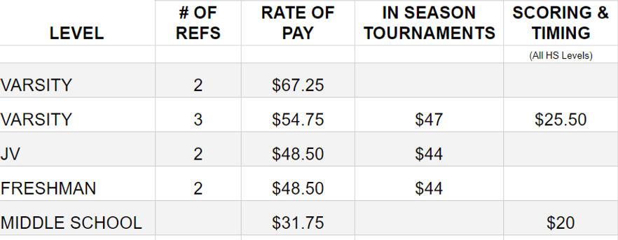 SNOA Basketball Fee Schedule_edited.jpg