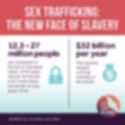 TraffickingFactoid1.png