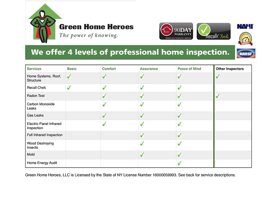 Ithaca Home Inspector
