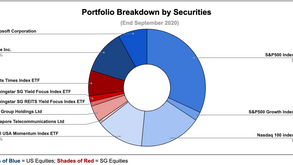 My Portfolio & Dividend Updates (End Sept 2020)